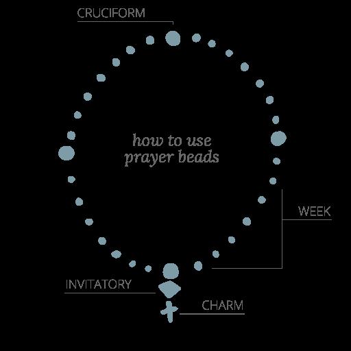 How to use prayer beads » asacredjourney.net